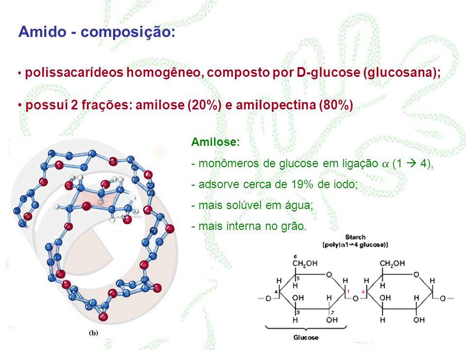 Amido - composição: polissacarídeos homogêneo, composto por D-glucose (glucosana); possui 2 frações: amilose (20%) e amilopectina (80%) Amilose: - mon