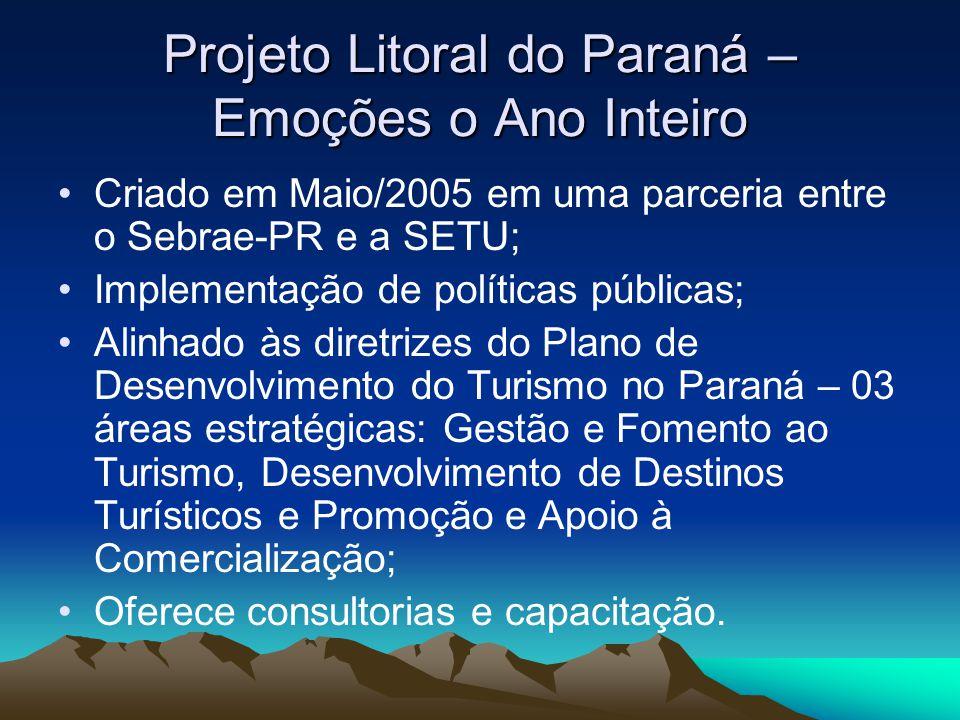 Projeto Litoral do Paraná – Emoções o Ano Inteiro Criado em Maio/2005 em uma parceria entre o Sebrae-PR e a SETU; Implementação de políticas públicas;