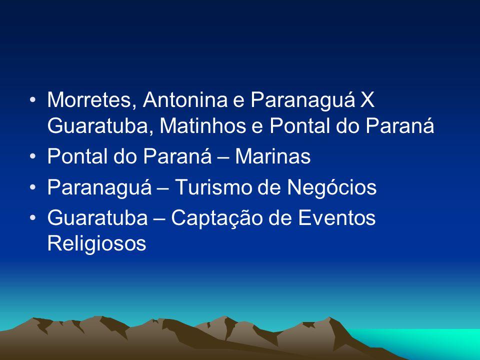 Morretes, Antonina e Paranaguá X Guaratuba, Matinhos e Pontal do Paraná Pontal do Paraná – Marinas Paranaguá – Turismo de Negócios Guaratuba – Captaçã