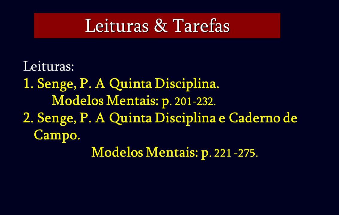 Leituras: 1. Senge, P. A Quinta Disciplina. Modelos Mentais: p. 201-232. 2. Senge, P. A Quinta Disciplina e Caderno de Campo. Modelos Mentais: p. 221