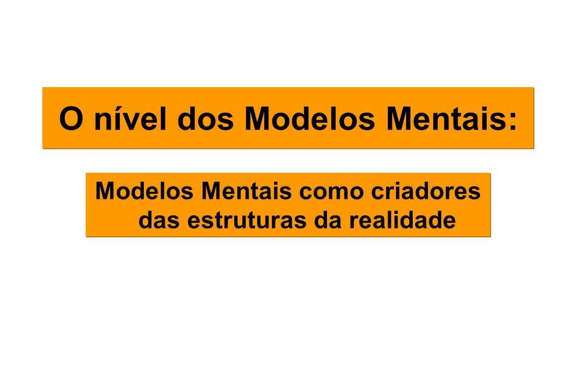O nível dos Modelos Mentais: Modelos Mentais como criadores das estruturas da realidade