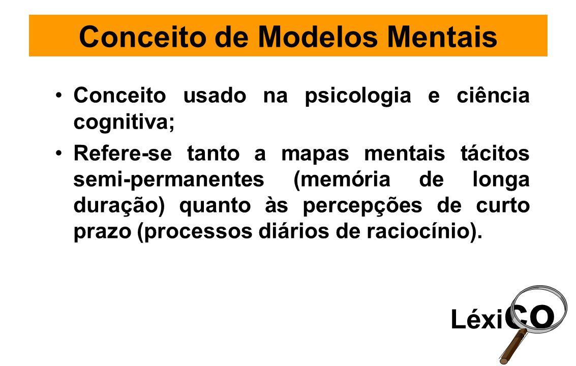 Conceito de Modelos Mentais Conceito usado na psicologia e ciência cognitiva; Refere-se tanto a mapas mentais tácitos semi-permanentes (memória de longa duração) quanto às percepções de curto prazo (processos diários de raciocínio).