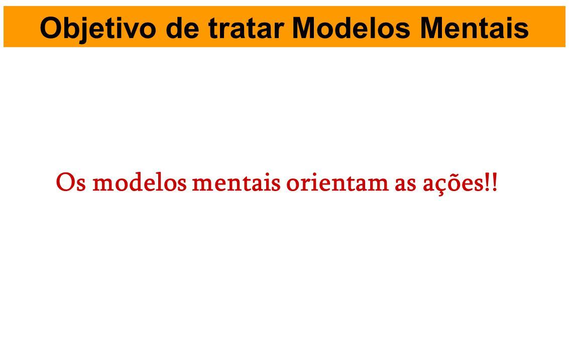 Os modelos mentais orientam as ações!! Objetivo de tratar Modelos Mentais