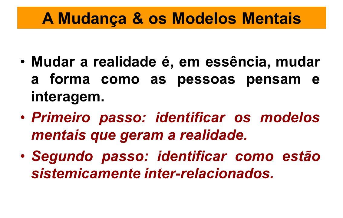 A Mudança & os Modelos Mentais Mudar a realidade é, em essência, mudar a forma como as pessoas pensam e interagem.