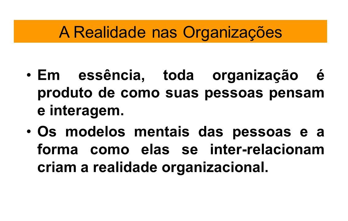A Realidade nas Organizações Em essência, toda organização é produto de como suas pessoas pensam e interagem. Os modelos mentais das pessoas e a forma