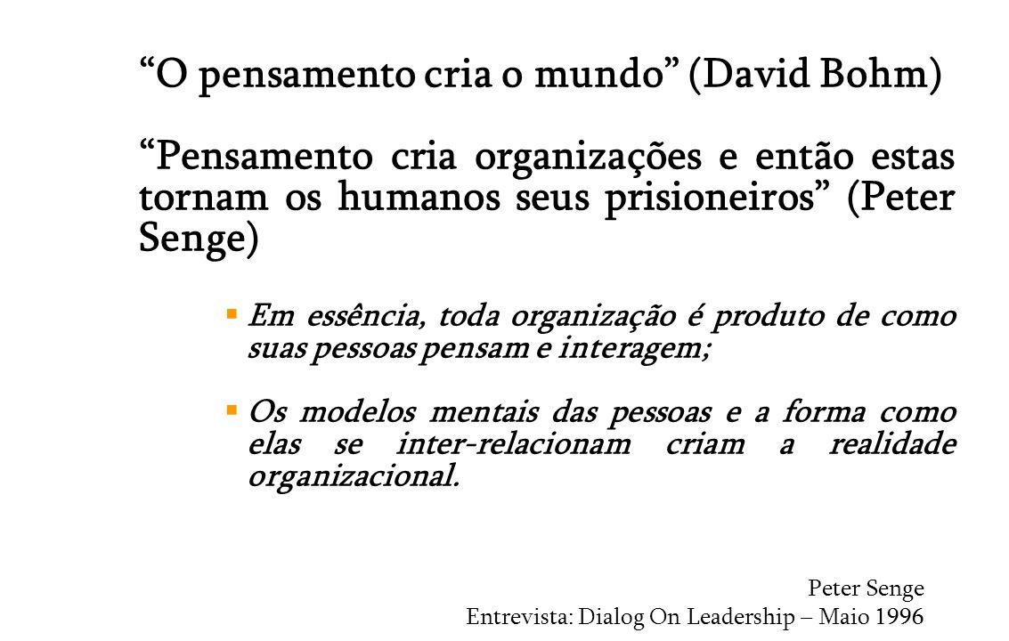O pensamento cria o mundo (David Bohm) Pensamento cria organizações e então estas tornam os humanos seus prisioneiros (Peter Senge) Em essência, toda organização é produto de como suas pessoas pensam e interagem; Os modelos mentais das pessoas e a forma como elas se inter-relacionam criam a realidade organizacional.