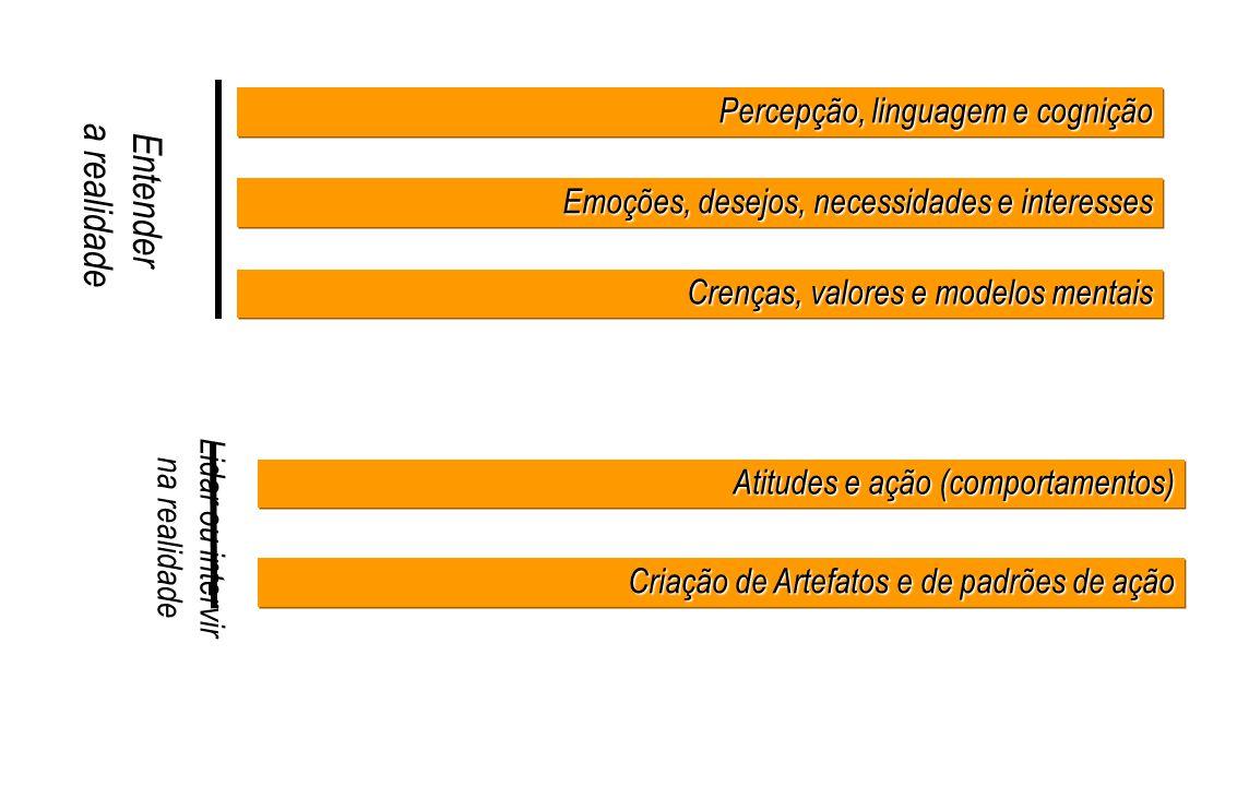 ATO, MANIFESTAÇÃO INDIVIDUAL OU COLETIVA NA REALIDADE, AÇÕES CONCRETAS, FÍSICAS; INTERVENÇÕES QUE GERAM CONSEQÜÊNCIAS.