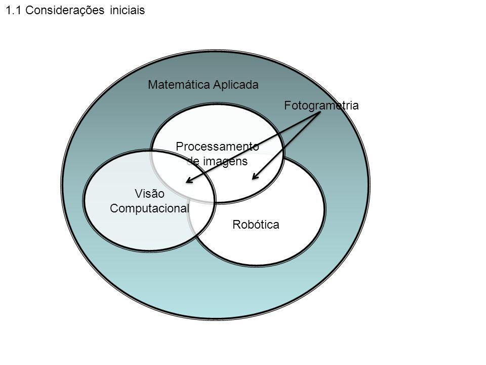 Robótica Processamento de imagens Visão Computacional Matemática Aplicada Fotogrametria
