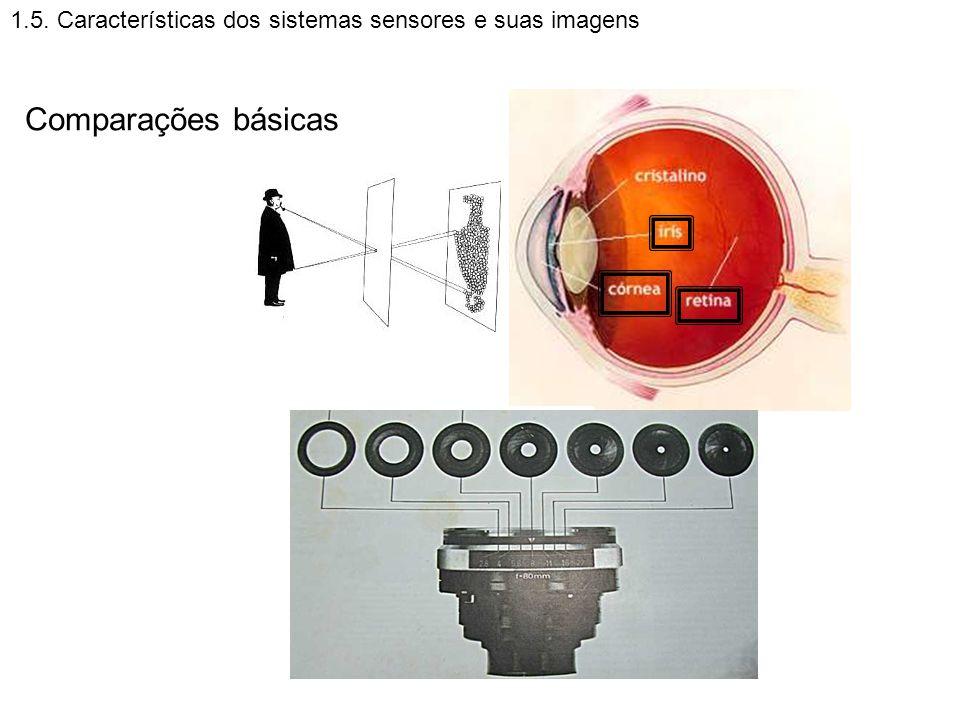 1.5. Características dos sistemas sensores e suas imagens Comparações básicas