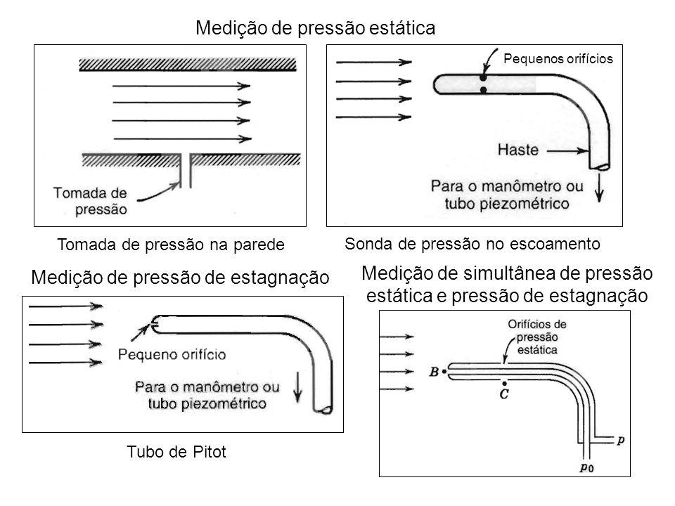 Medição de pressão estática Tomada de pressão na parede Pequenos orifícios Sonda de pressão no escoamento Medição de pressão de estagnação Tubo de Pitot Medição de simultânea de pressão estática e pressão de estagnação
