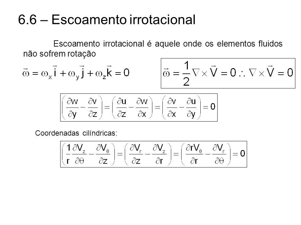 6.6 – Escoamento irrotacional Escoamento irrotacional é aquele onde os elementos fluidos não sofrem rotação Coordenadas cilíndricas: