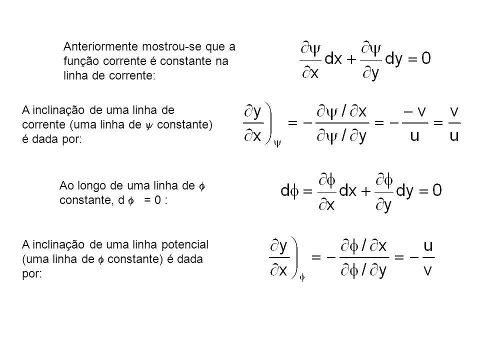 Anteriormente mostrou-se que a função corrente é constante na linha de corrente: A inclinação de uma linha de corrente (uma linha de constante) é dada por: Ao longo de uma linha de constante, d = 0 : A inclinação de uma linha potencial (uma linha de constante) é dada por: