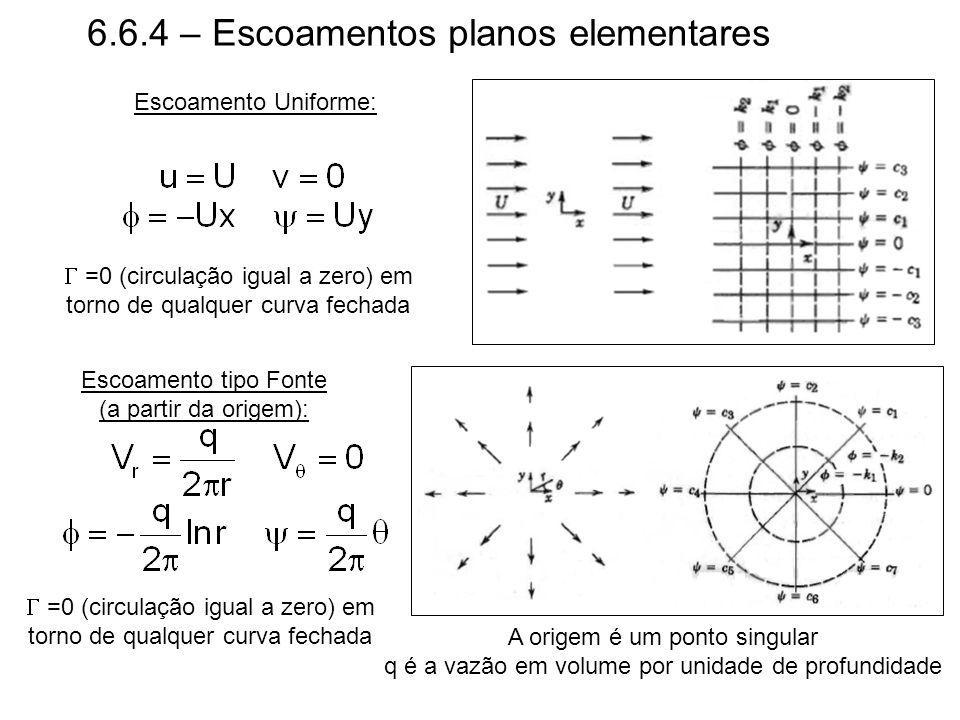 6.6.4 – Escoamentos planos elementares =0 (circulação igual a zero) em torno de qualquer curva fechada Escoamento Uniforme: =0 (circulação igual a zero) em torno de qualquer curva fechada Escoamento tipo Fonte (a partir da origem): A origem é um ponto singular q é a vazão em volume por unidade de profundidade