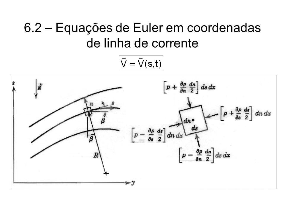 Determinar: (a) velocidade da água na saida (jato livre) (b) pressão no ponto A do escoamento Sifão (com água)