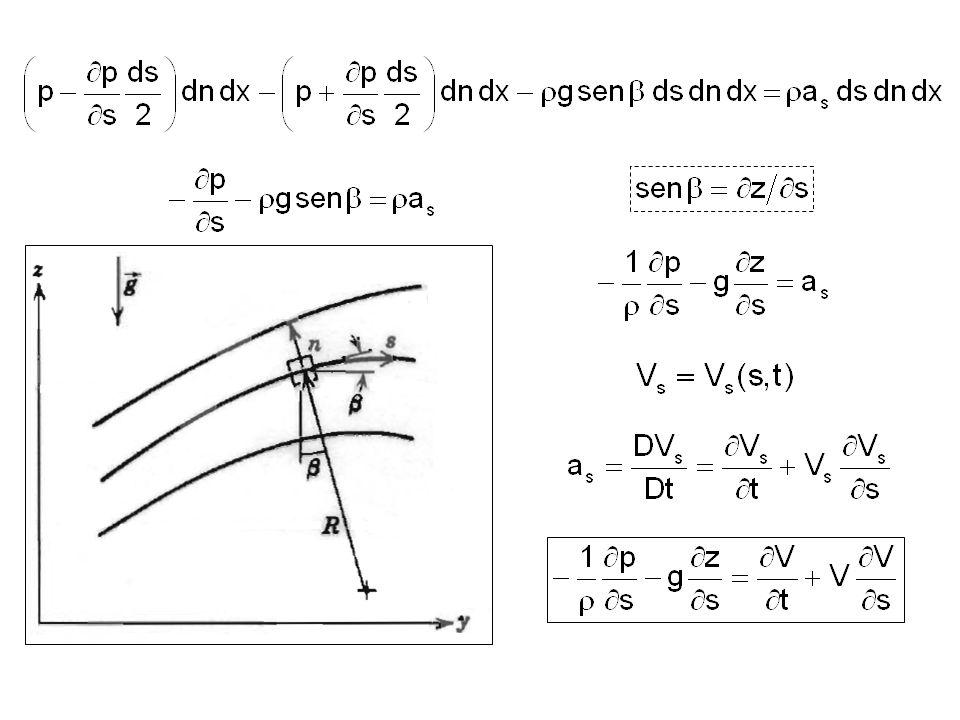 Para escoamento permanente, e desprezando forças de massa: Para obter a equação de Euler na direção normal às linhas de corrente: