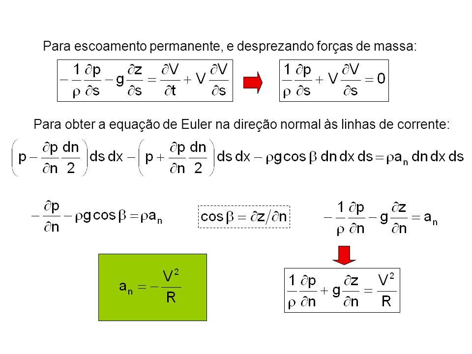 6.4 – Relação entre a equação da energia e a equação de Bernoulli Fazendo : Considerando regime permanente : Para um tubo de corrente: