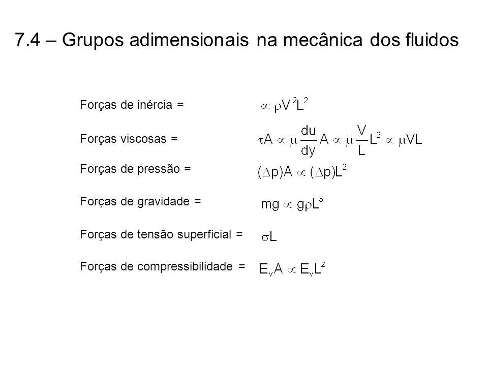 7.4 – Grupos adimensionais na mecânica dos fluidos Forças viscosas = Forças de pressão = Forças de gravidade = Forças de tensão superficial = Forças de compressibilidade = Forças de inércia =