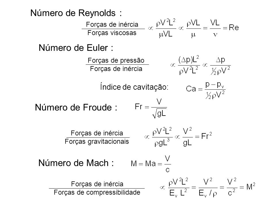 Forças de inércia Forças viscosas Número de Reynolds : Forças de pressão Forças de inércia Número de Euler : Índice de cavitação: Forças de inércia Forças gravitacionais Número de Froude : Forças de inércia Forças de compressibilidade Número de Mach :