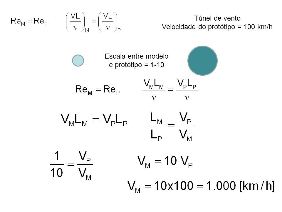 Túnel de vento Velocidade do protótipo = 100 km/h Escala entre modelo e protótipo = 1-10