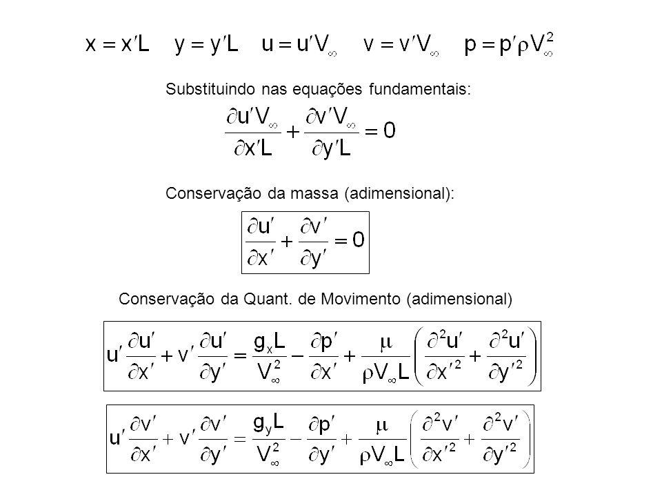Substituindo nas equações fundamentais: Conservação da massa (adimensional): Conservação da Quant.