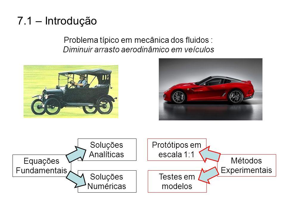 7.1 – Introdução Problema típico em mecânica dos fluidos : Diminuir arrasto aerodinâmico em veículos Equações Fundamentais Soluções Analíticas Soluções Numéricas Métodos Experimentais Protótipos em escala 1:1 Testes em modelos