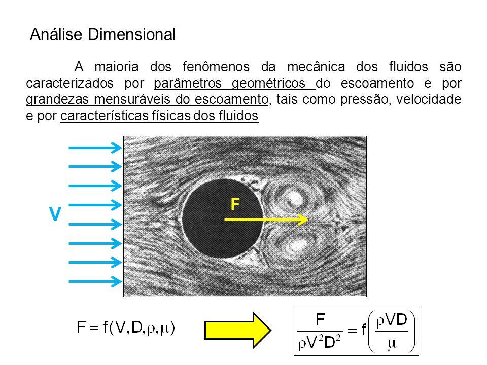 Análise Dimensional A maioria dos fenômenos da mecânica dos fluidos são caracterizados por parâmetros geométricos do escoamento e por grandezas mensuráveis do escoamento, tais como pressão, velocidade e por características físicas dos fluidos F V