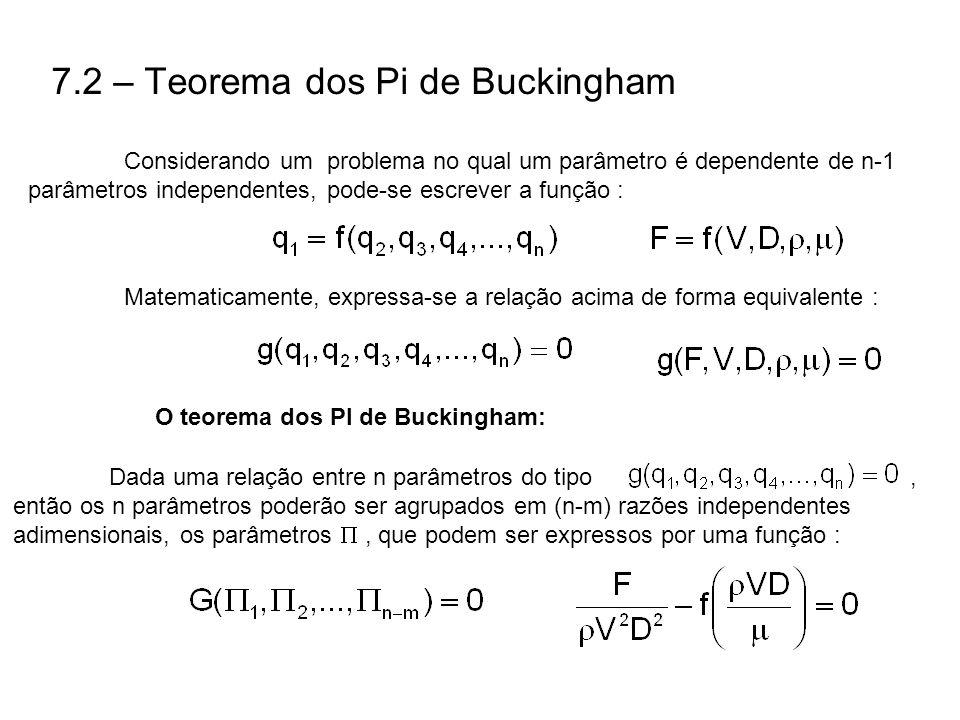 7.2 – Teorema dos Pi de Buckingham Considerando um problema no qual um parâmetro é dependente de n-1 parâmetros independentes, pode-se escrever a função : Matematicamente, expressa-se a relação acima de forma equivalente : O teorema dos PI de Buckingham: Dada uma relação entre n parâmetros do tipo, então os n parâmetros poderão ser agrupados em (n-m) razões independentes adimensionais, os parâmetros, que podem ser expressos por uma função :