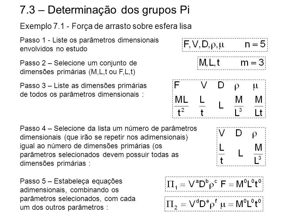 7.3 – Determinação dos grupos Pi Passo 1 - Liste os parâmetros dimensionais envolvidos no estudo Passo 2 – Selecione um conjunto de dimensões primárias (M,L,t ou F,L,t) Passo 3 – Liste as dimensões primárias de todos os parâmetros dimensionais : Passo 4 – Selecione da lista um número de parâmetros dimensionais (que irão se repetir nos adimensionais) igual ao número de dimensões primárias (os parâmetros selecionados devem possuir todas as dimensões primárias : Passo 5 – Estabeleça equações adimensionais, combinando os parâmetros selecionados, com cada um dos outros parâmetros : Exemplo 7.1 - Força de arrasto sobre esfera lisa