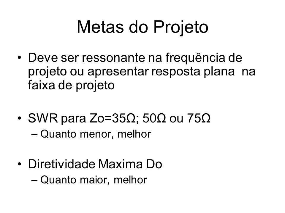 Metas do Projeto Deve ser ressonante na frequência de projeto ou apresentar resposta plana na faixa de projeto SWR para Zo=35Ω; 50Ω ou 75Ω –Quanto men