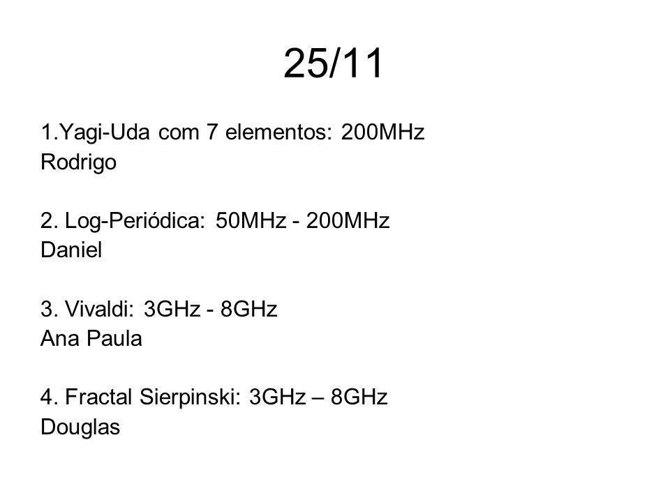 25/11 1.Yagi-Uda com 7 elementos: 200MHz Rodrigo 2. Log-Periódica: 50MHz - 200MHz Daniel 3. Vivaldi: 3GHz - 8GHz Ana Paula 4. Fractal Sierpinski: 3GHz