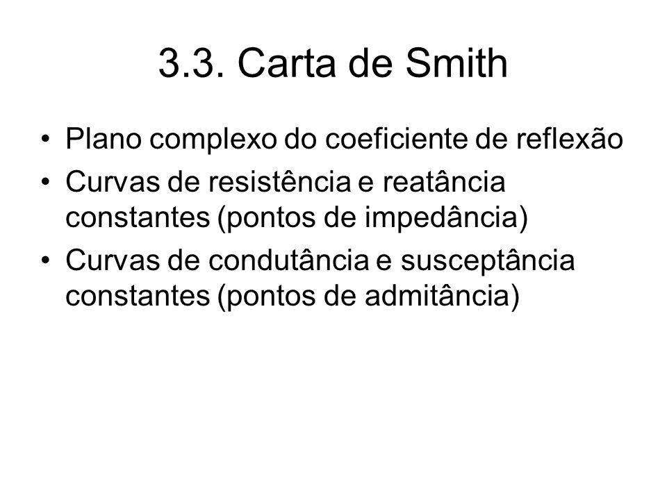 3.3. Carta de Smith Plano complexo do coeficiente de reflexão Curvas de resistência e reatância constantes (pontos de impedância) Curvas de condutânci
