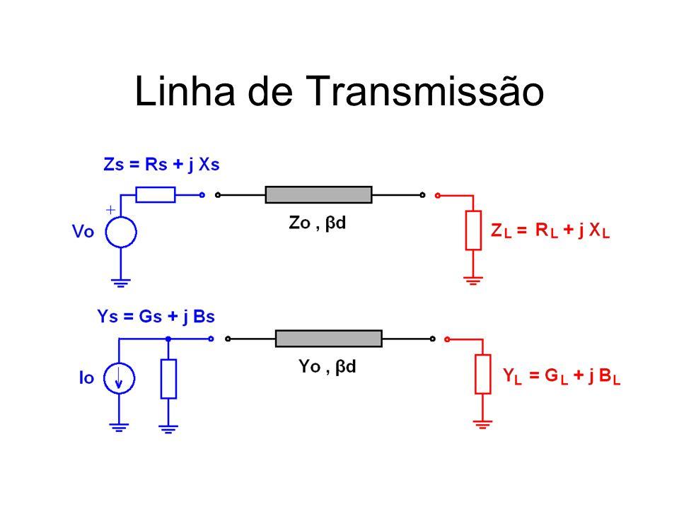 Linha de Transmissão Não há solução quando Ajustar Zt e d para igualar a parte real a Zo e anular a parte imaginária (simultaneamente).