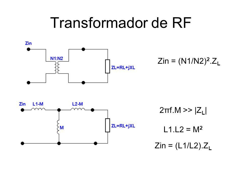 Transformador de RF 2πf.M >> |Z L | L1.L2 = M 2 Zin = (L1/L2).Z L Zin = (N1/N2) 2.Z L