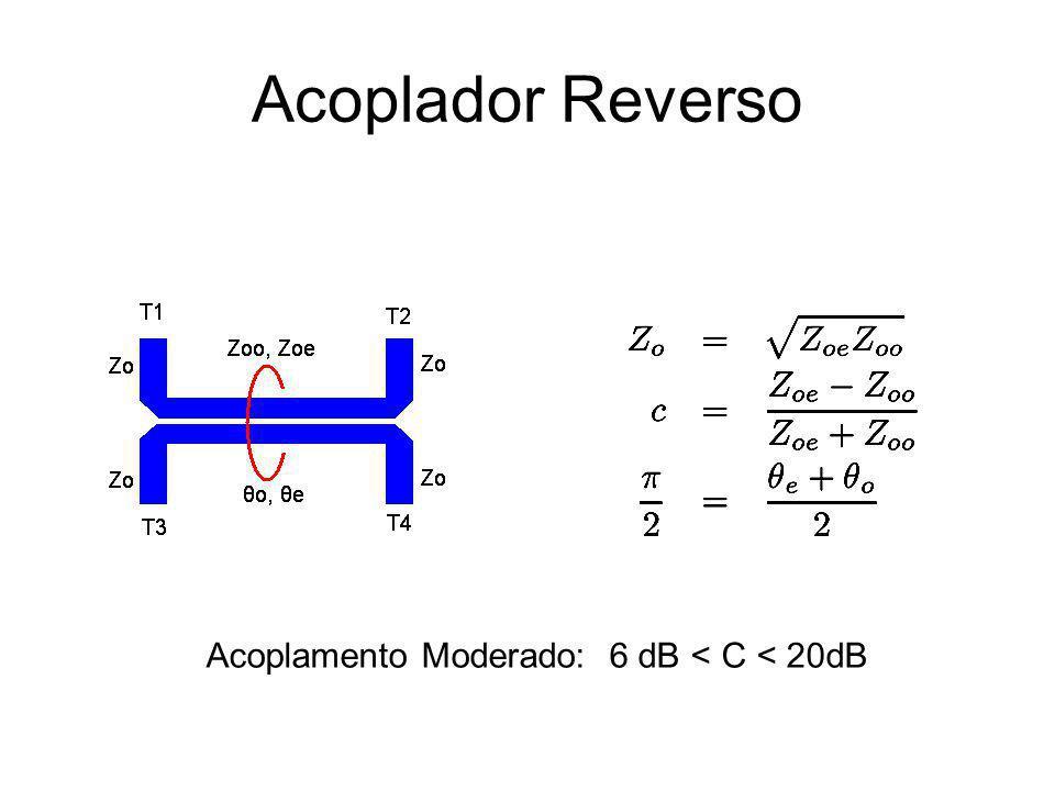 Acoplador Reverso Acoplamento Moderado: 6 dB < C < 20dB