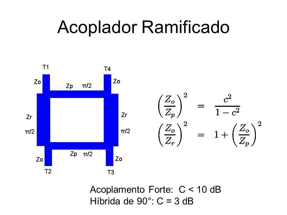 Acoplador Ramificado Acoplamento Forte: C < 10 dB Híbrida de 90°: C = 3 dB