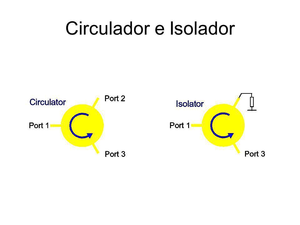 Circulador e Isolador