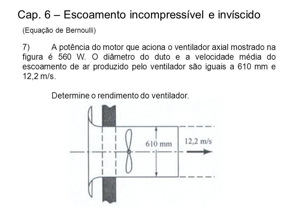 7)A potência do motor que aciona o ventilador axial mostrado na figura é 560 W. O diâmetro do duto e a velocidade média do escoamento de ar produzido