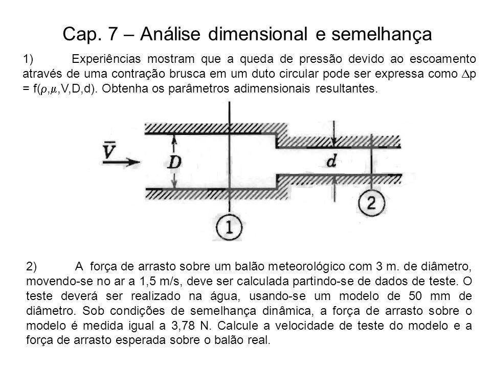 Cap. 7 – Análise dimensional e semelhança 1)Experiências mostram que a queda de pressão devido ao escoamento através de uma contração brusca em um dut