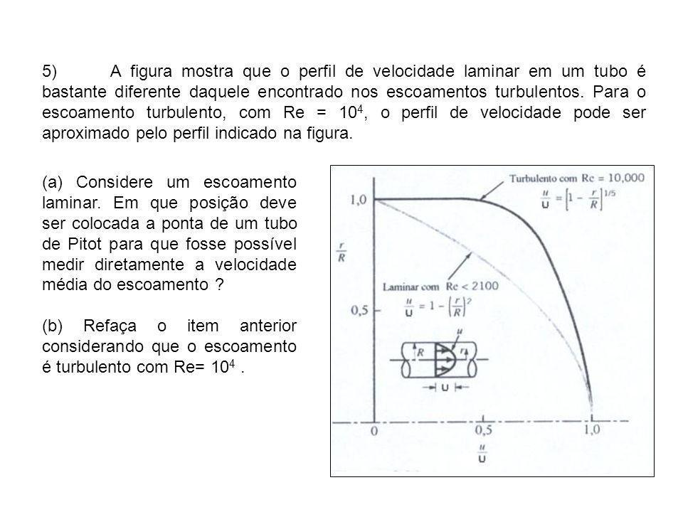 5)A figura mostra que o perfil de velocidade laminar em um tubo é bastante diferente daquele encontrado nos escoamentos turbulentos. Para o escoamento