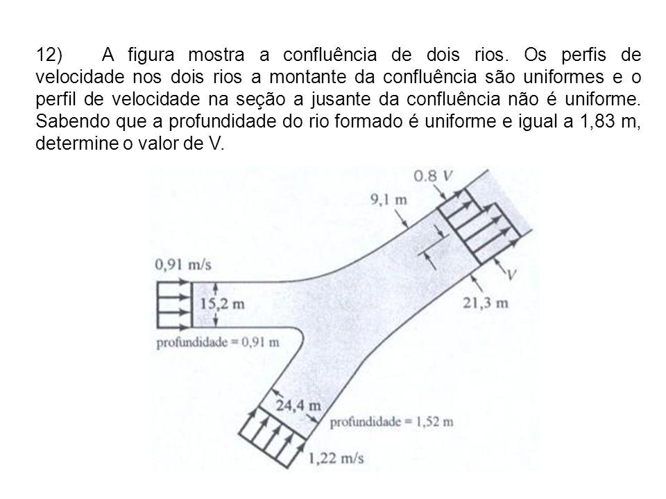 12)A figura mostra a confluência de dois rios.