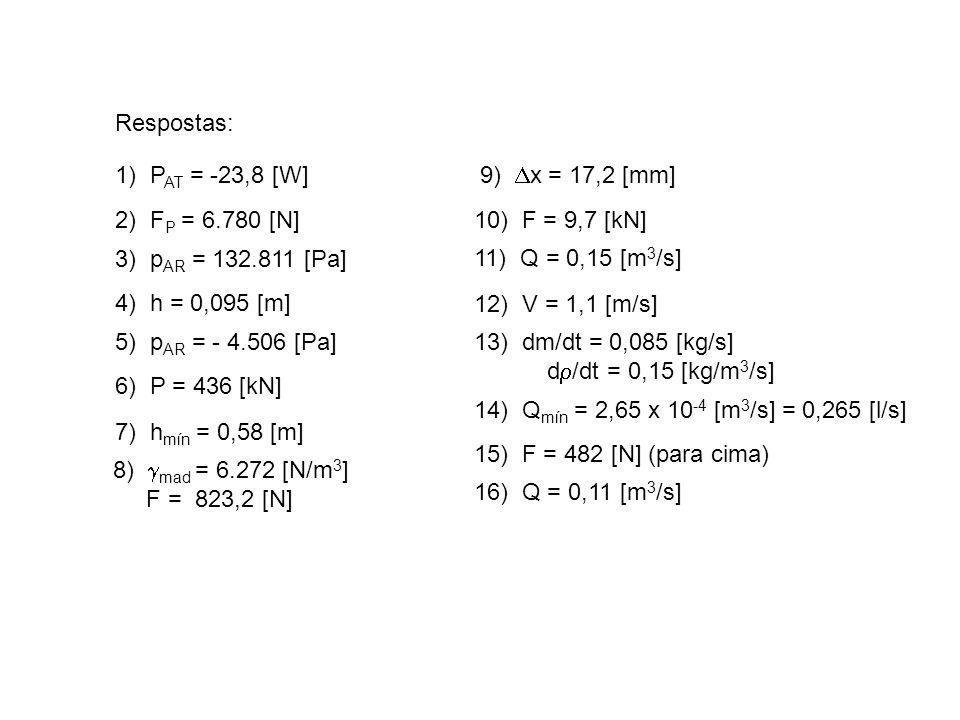 Respostas: 1) P AT = -23,8 [W] 2) F P = 6.780 [N] 3) p AR = 132.811 [Pa] 4) h = 0,095 [m] 5) p AR = - 4.506 [Pa] 6) P = 436 [kN] 7) h mín = 0,58 [m] 8) mad = 6.272 [N/m 3 ] F = 823,2 [N] 9) x = 17,2 [mm] 10) F = 9,7 [kN] 11) Q = 0,15 [m 3 /s] 12) V = 1,1 [m/s] 13) dm/dt = 0,085 [kg/s] d /dt = 0,15 [kg/m 3 /s] 14) Q mín = 2,65 x 10 -4 [m 3 /s] = 0,265 [l/s] 15) F = 482 [N] (para cima) 16) Q = 0,11 [m 3 /s]
