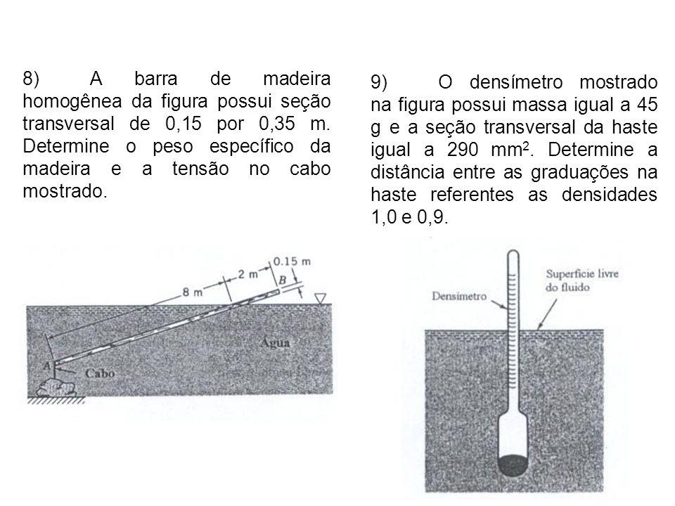 8)A barra de madeira homogênea da figura possui seção transversal de 0,15 por 0,35 m.
