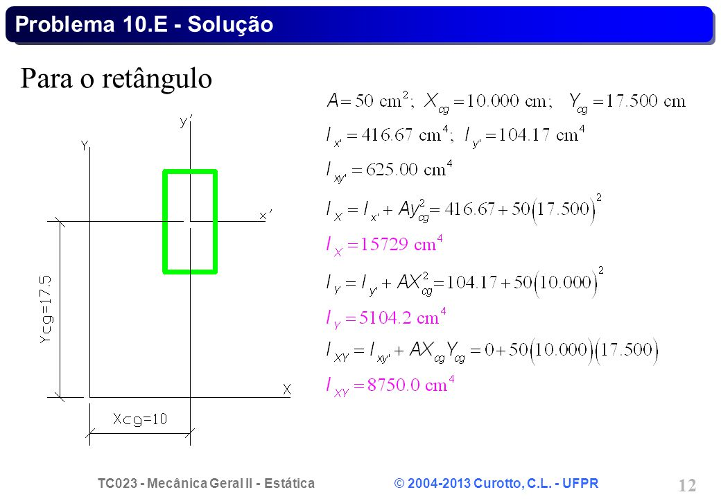 TC023 - Mecânica Geral II - Estática © 2004-2013 Curotto, C.L. - UFPR 12 Para o retângulo Problema 10.E - Solução