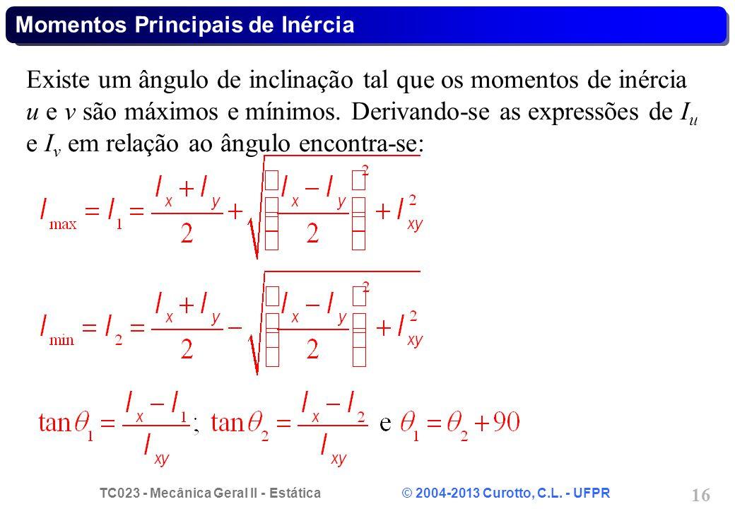 TC023 - Mecânica Geral II - Estática © 2004-2013 Curotto, C.L. - UFPR 16 Momentos Principais de Inércia Existe um ângulo de inclinação tal que os mome