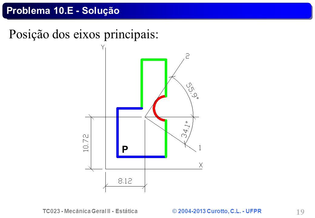 TC023 - Mecânica Geral II - Estática © 2004-2013 Curotto, C.L. - UFPR 19 Posição dos eixos principais: Problema 10.E - Solução P