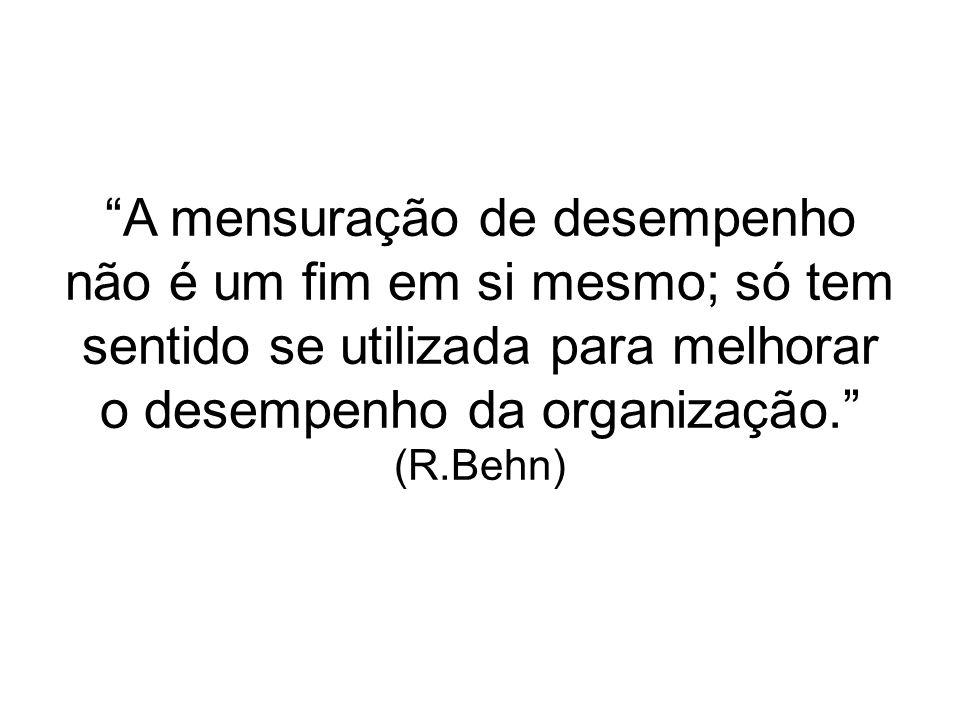 A mensuração de desempenho não é um fim em si mesmo; só tem sentido se utilizada para melhorar o desempenho da organização. (R.Behn)