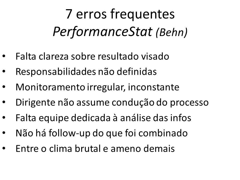 7 erros frequentes PerformanceStat (Behn) Falta clareza sobre resultado visado Responsabilidades não definidas Monitoramento irregular, inconstante Di