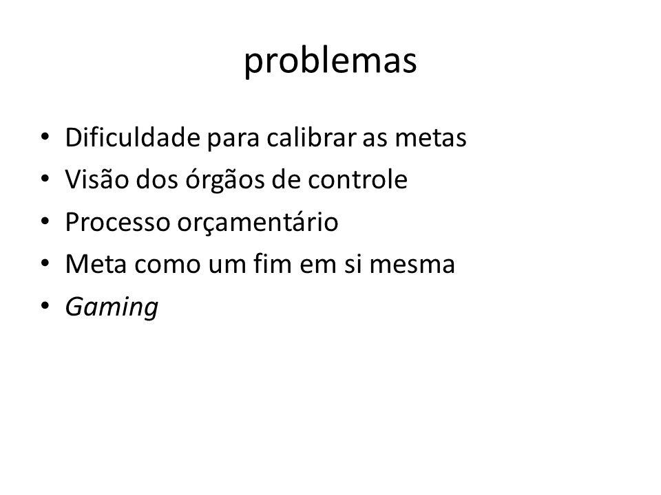 problemas Dificuldade para calibrar as metas Visão dos órgãos de controle Processo orçamentário Meta como um fim em si mesma Gaming