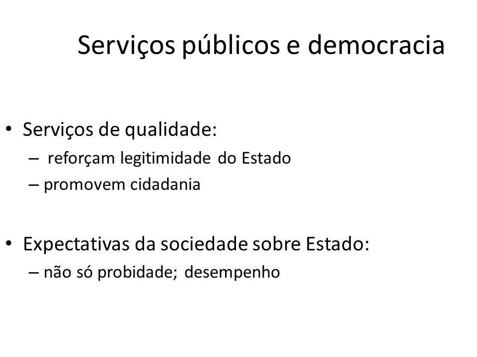 Serviços públicos e democracia Serviços de qualidade: – reforçam legitimidade do Estado – promovem cidadania Expectativas da sociedade sobre Estado: –
