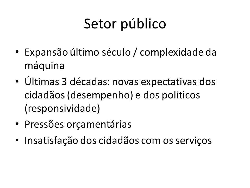 Setor público Expansão último século / complexidade da máquina Últimas 3 décadas: novas expectativas dos cidadãos (desempenho) e dos políticos (respon